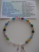 Swarovski Crystal/Sterling Silver All Cancer Awareness Bracelet