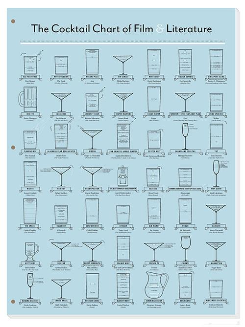 drinks-chart
